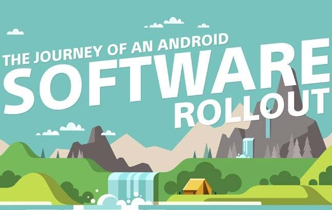 How an Android Software Update Rolls Out