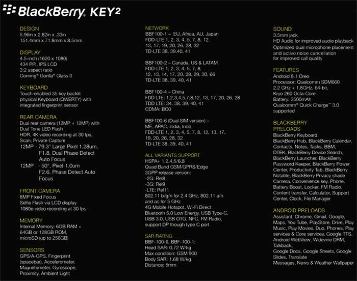 BlackBerry Key2 Specs Image - Evleaks