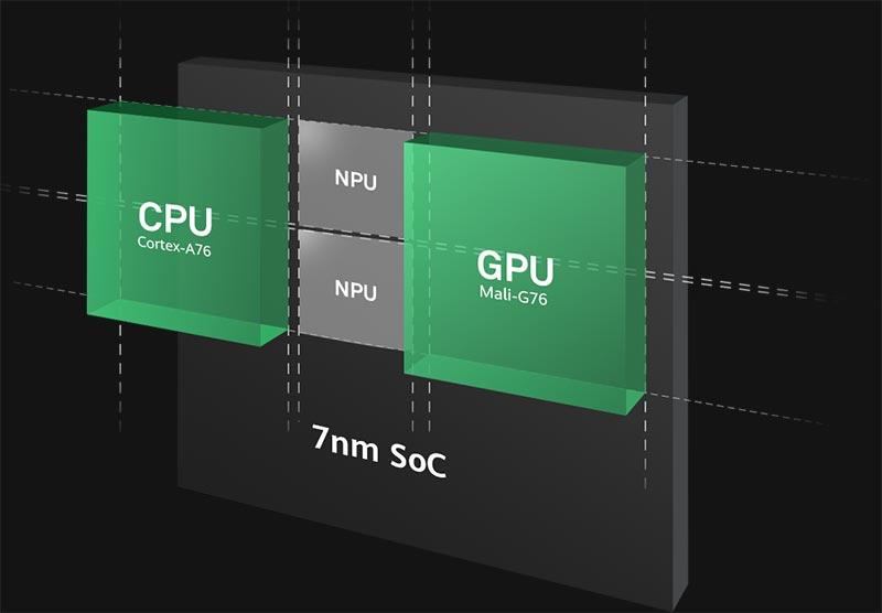 Huawei Kirin 980 - Dual NPU, Cortex-A76 CPU, and Mali-G76 GPU
