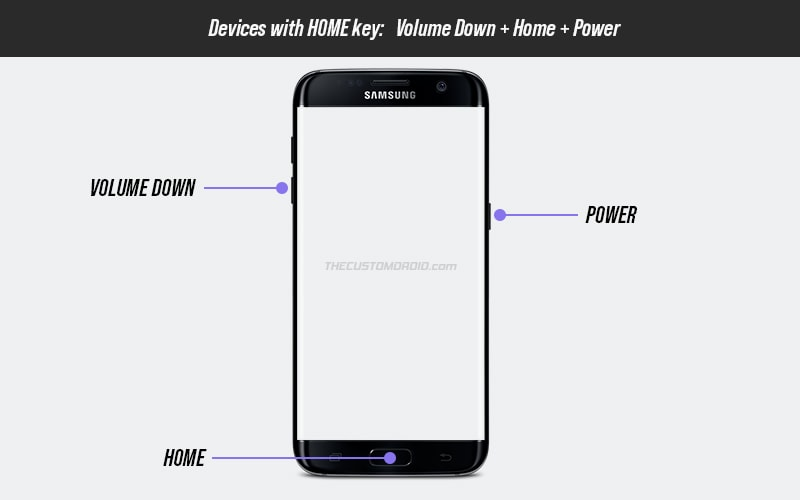 Enter Download Mode on Samsung Galaxy Devices with the HOME Key